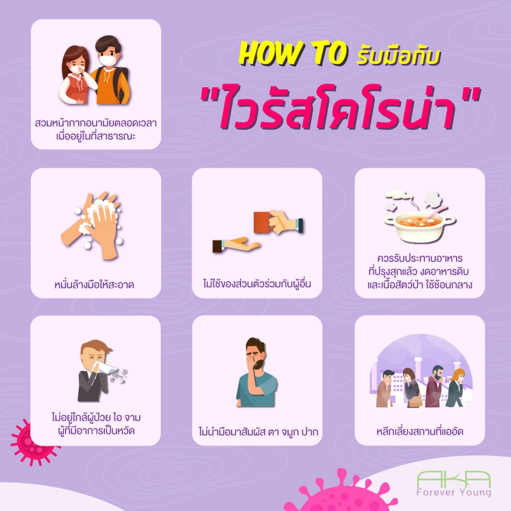 how to รับมือกับไวรัสโคโรน่า